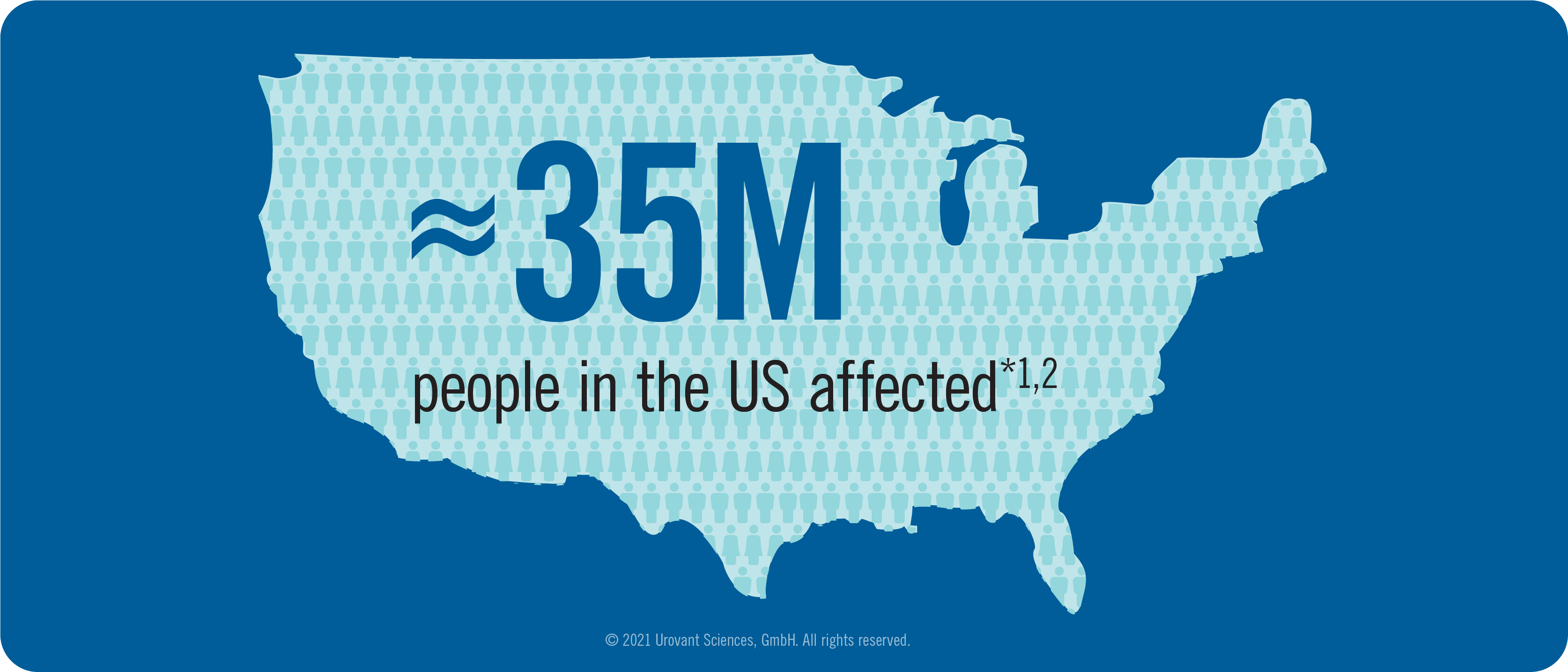 Infographic of U.S. map of 35 million people in US affected by overactive bladder